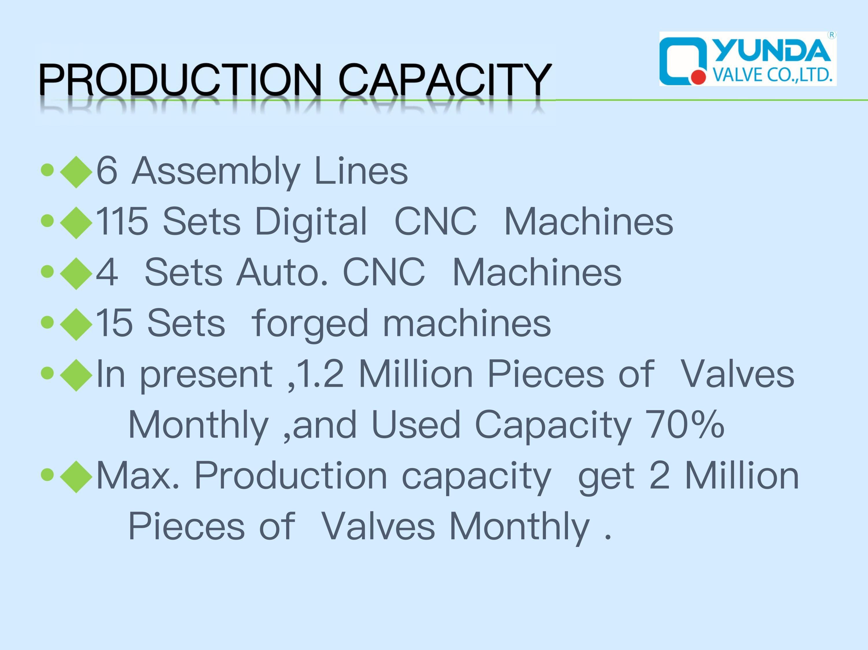Compression Angle Valve Production Capacity