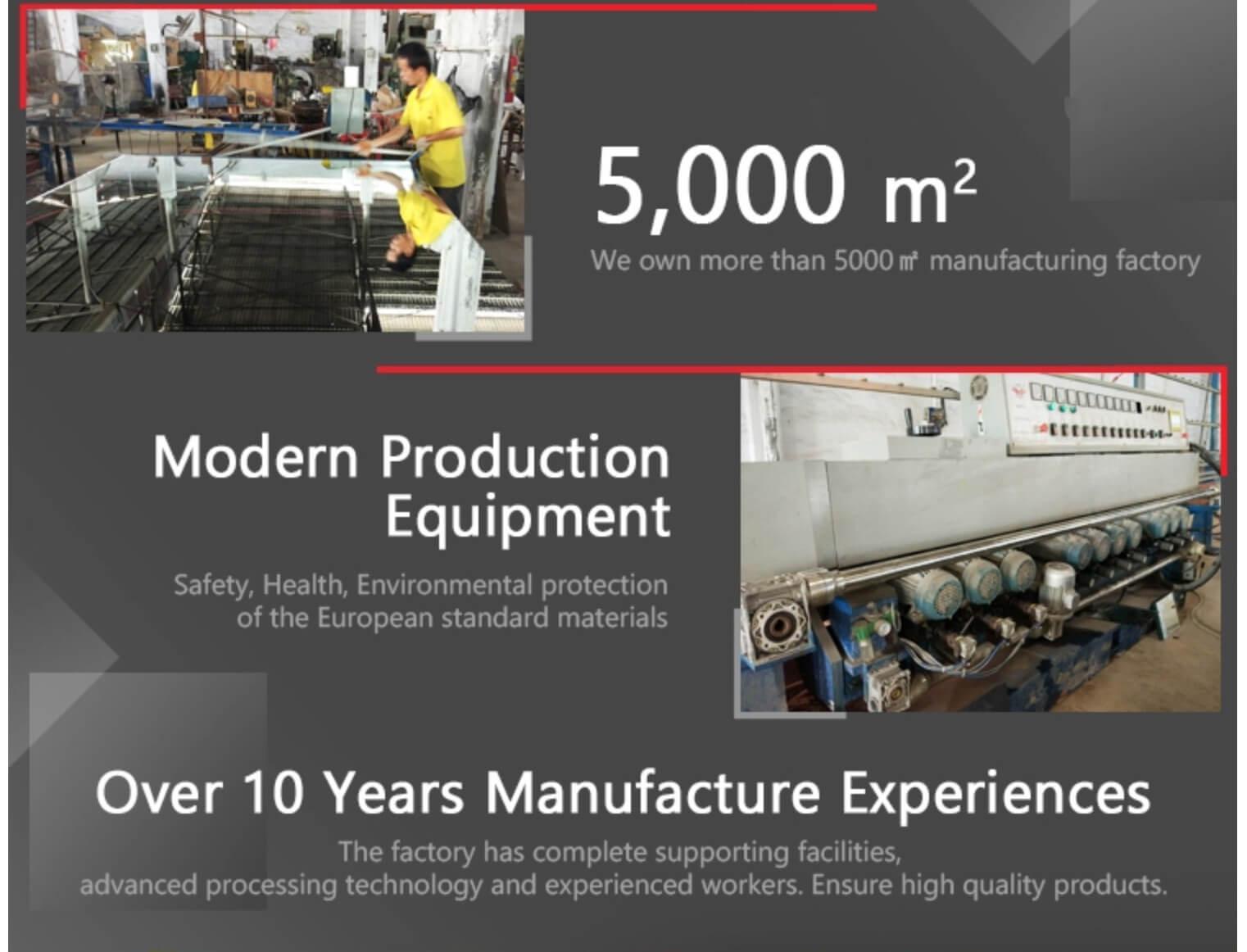 Custom Mirror Manufacturers