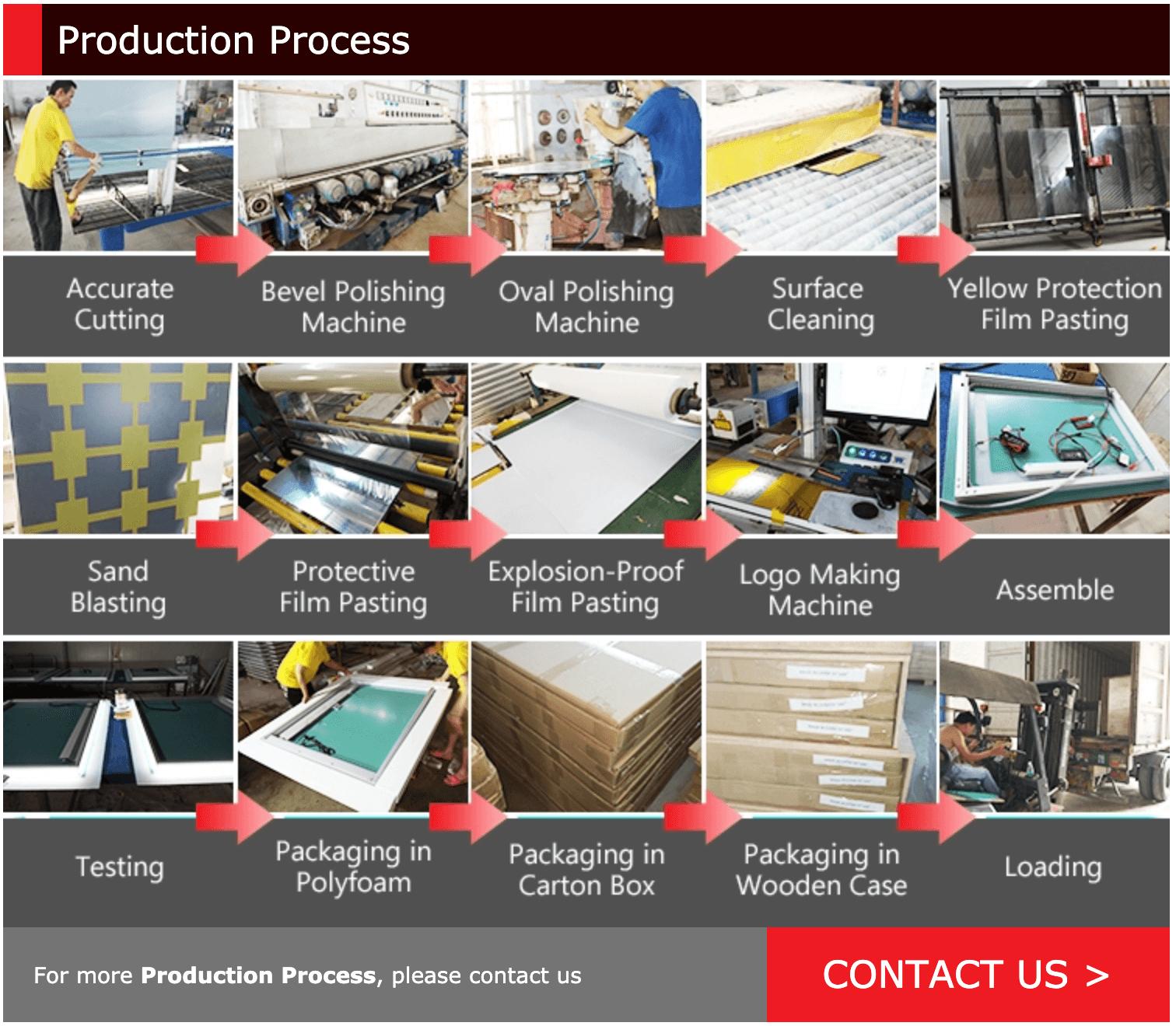 Custom Mirror Manufacturers process