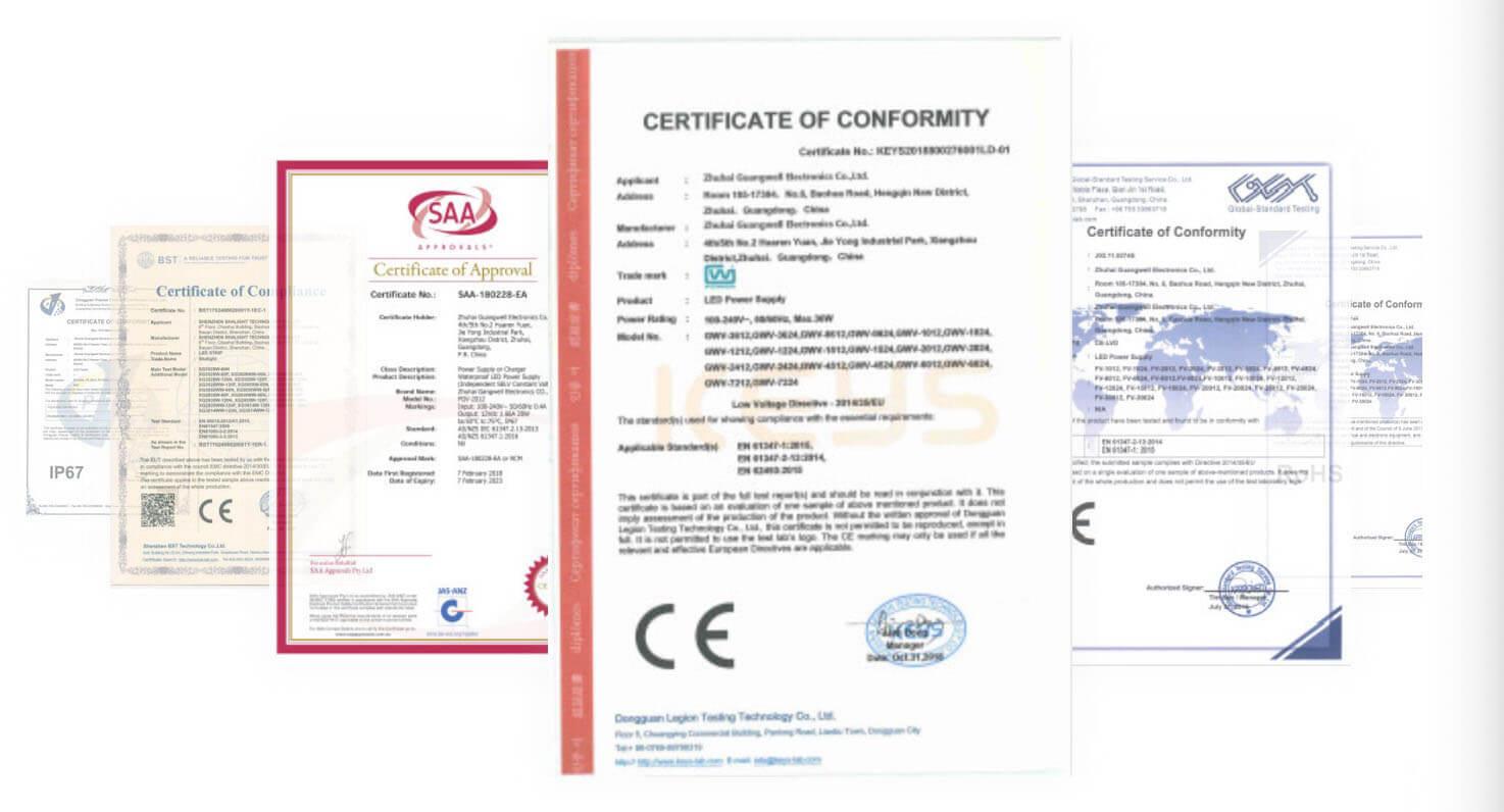 bathroom mirrors certifications