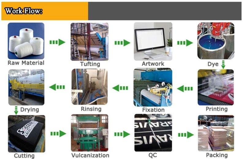 non slip mats suppliers