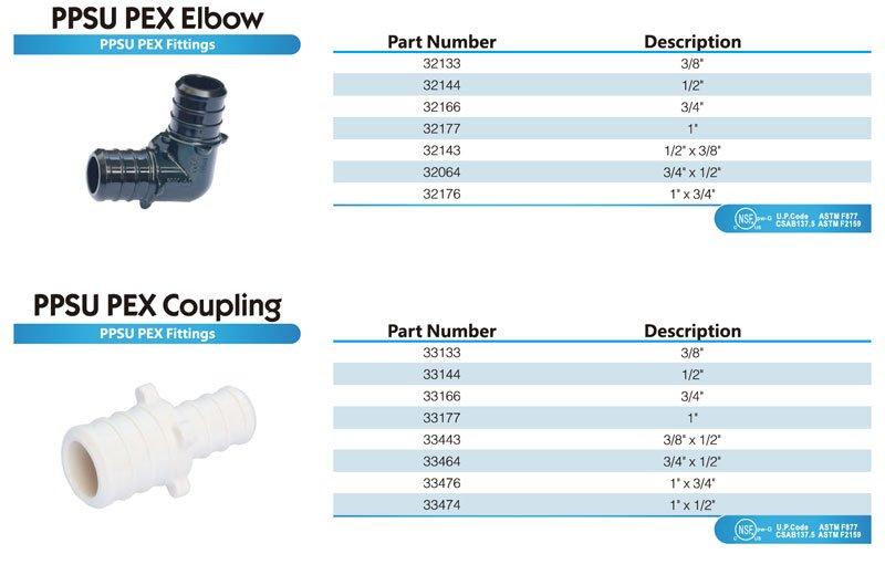 Plastic PEX Fittings