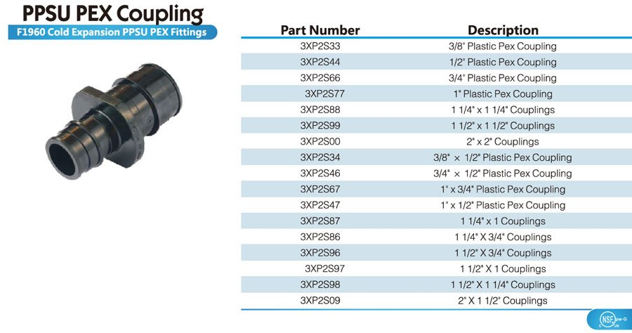F1960 PPSU Poly Alloy Cold Expansion Pex Fittings