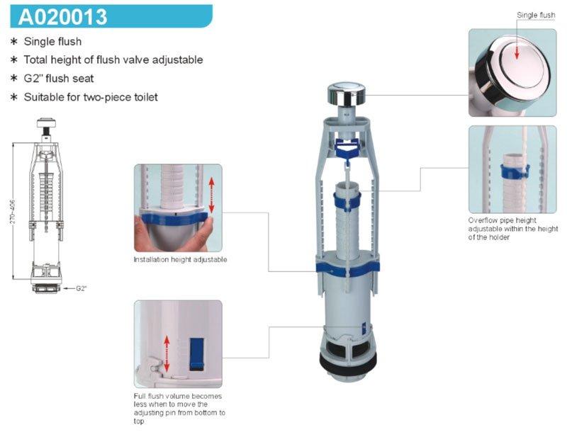 toilet flush valve manufacturer